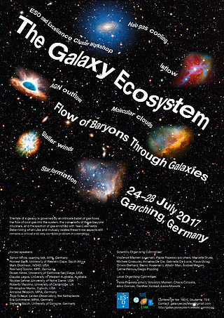 Galaxy Ecosystem Workshop