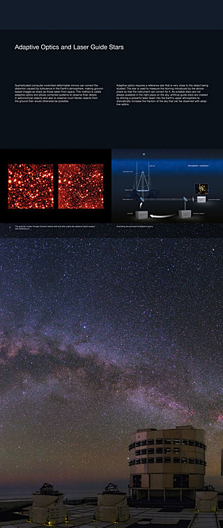 Adaptive Optics and Laser Guide Stars Exhibition Panel 1 (90 x 213 cm, 2015, English)