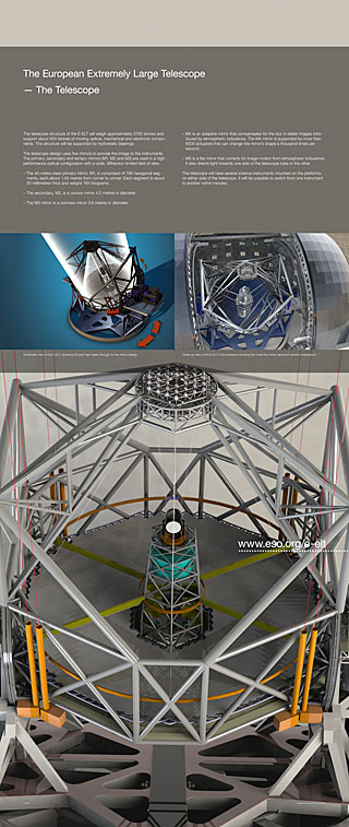 E-ELT Telescope (standard, English)