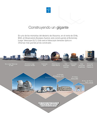 ELT Hexagon Panel 2 (Spanish)