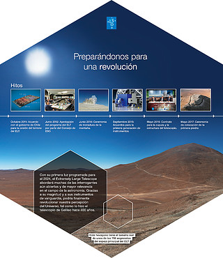 ELT Hexagon Panel 5 (Spanish)