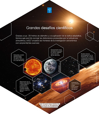 ELT Hexagon Panel 7 (Spanish)