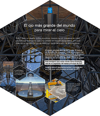 ELT Hexagon Panel 8 (Spanish)