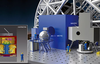 Multi-conjugate Adaptive Optics RelaY for the ELT (MAORY)